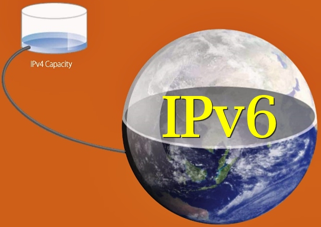 IPv4 Connectivity with Internet