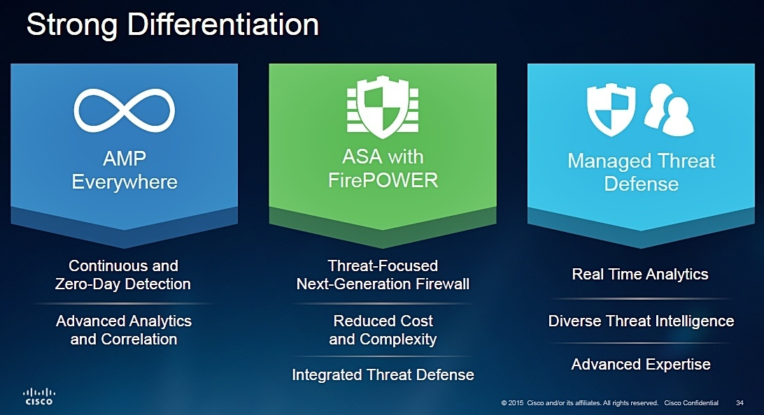 Cisco Security Differentiation