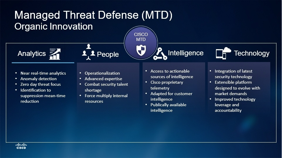 Cisco Managed Threat Defense (MTD)