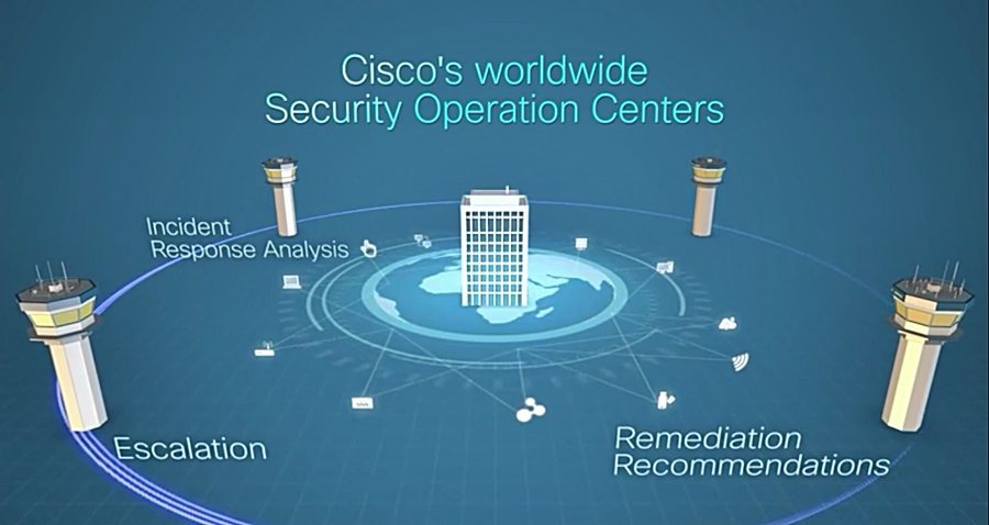 Cisco's Worldwide Security Operation Centers