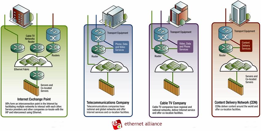 Ethernet Roadmap Graphic-14