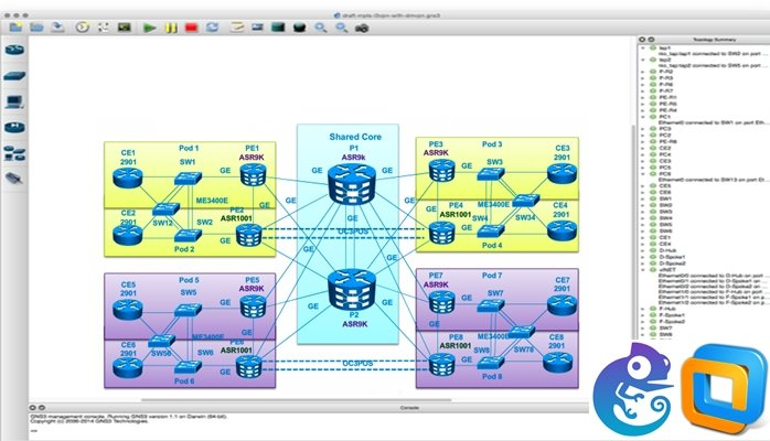 Intergration of GNS3 with VMWare