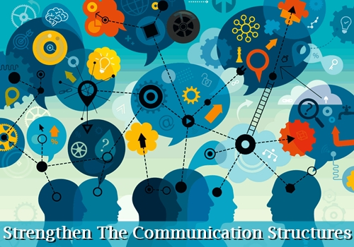 Lesson 3 Strengthen The Communication Structures