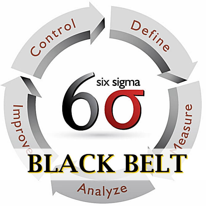World Class Six Sigma Black Belt Training Program
