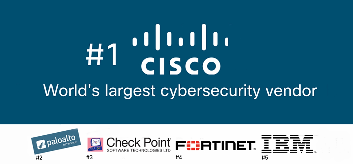 Cisco Biggest Cybersecurity Vendor